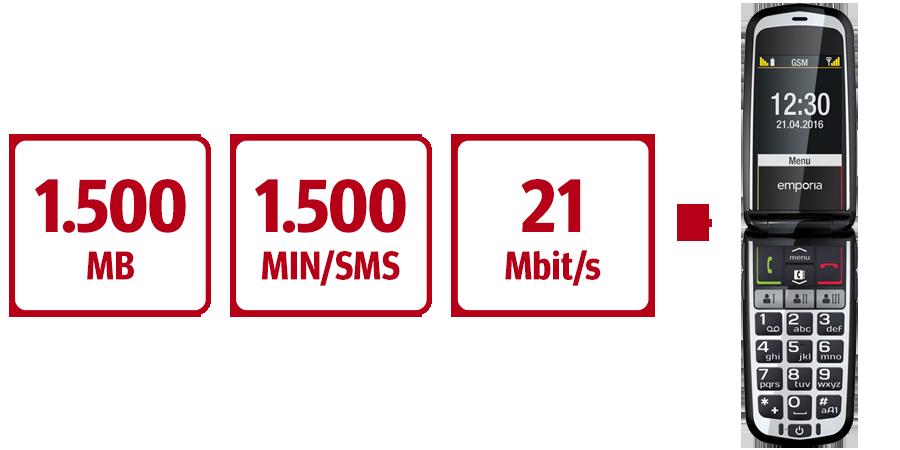 Inklusive 1.500 MB, 1.500 MIN/SMS und 21 Mbit/s